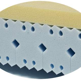Visco-flex royal schuimmatras